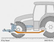 Optimálne zosilnenie rámu FS-4